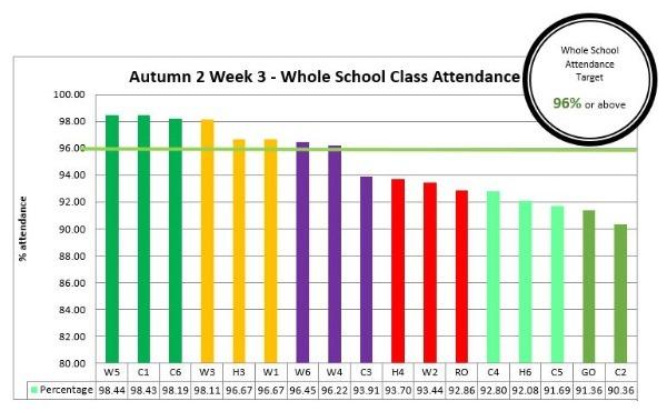 Week_3_attendance.JPG